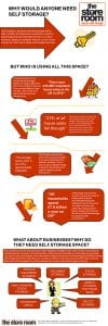 Who Uses Self Storage - an inforgraphic by The Store Room